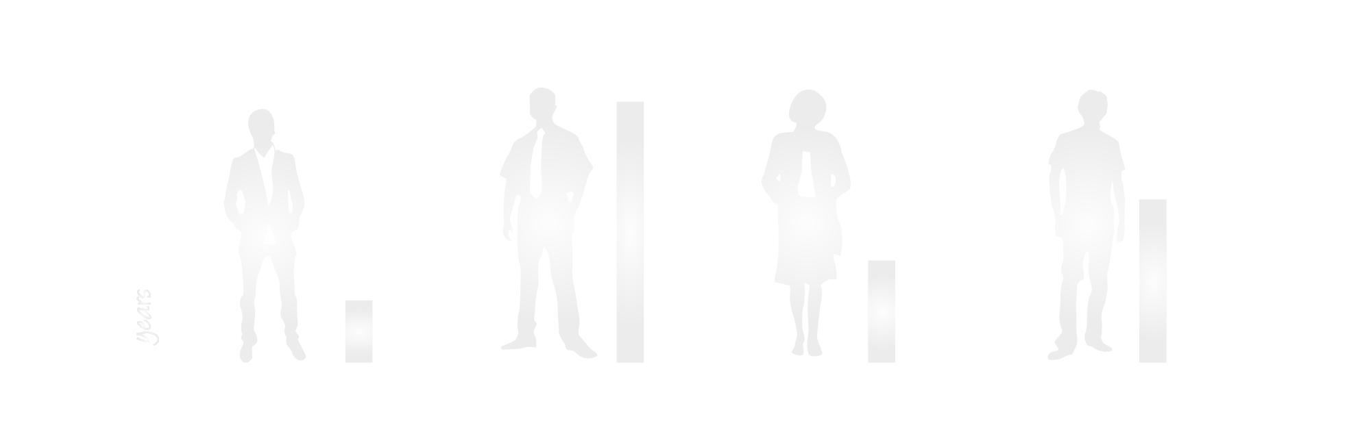 Banner: Staff Retention